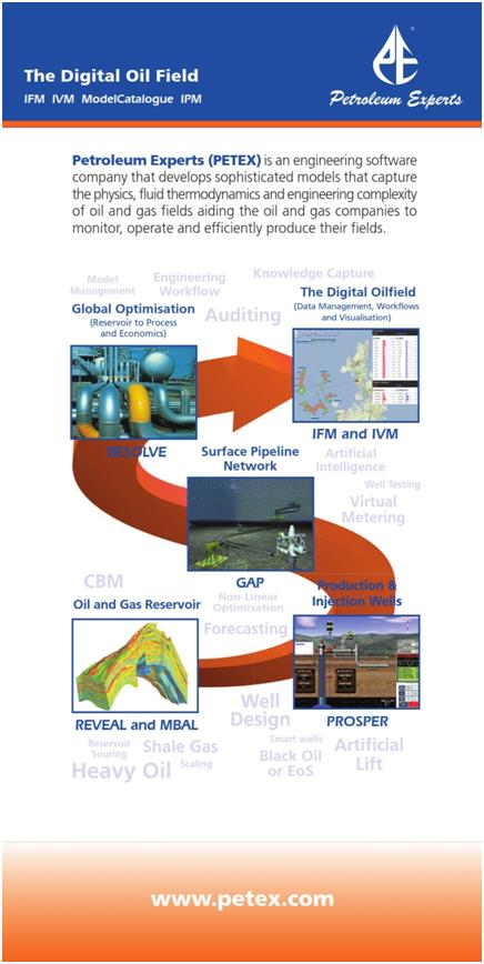 Petroleum Engineering MSc Course: Petroleum Experts